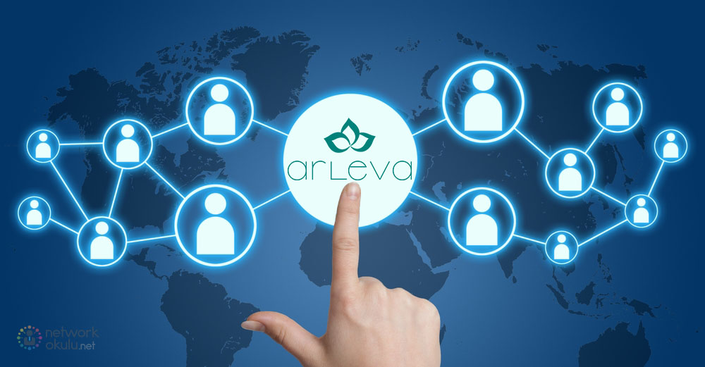 Network Marketing Firmaları Arleva