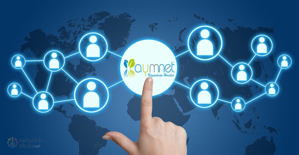 Network Marketing Firmaları Aymnet