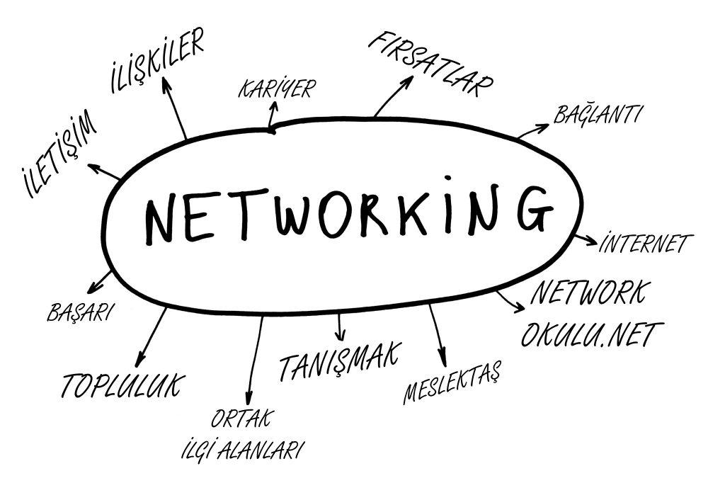 networker olmak networking yapmak