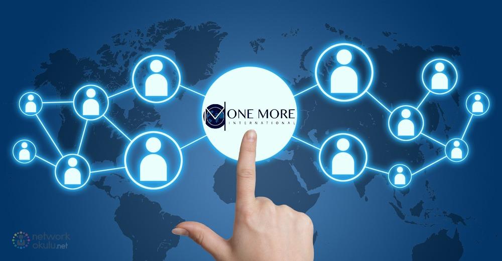 Network Marketing Şirketleri