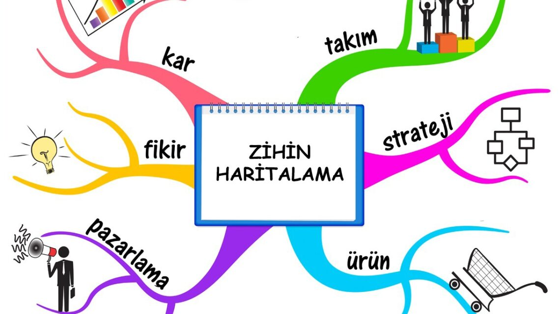 İngilizce'de 'Mental Mapping' veya 'Mind Mapping' olarak adlandırılan şey, Türkçe'de 'Zihin Haritalama' anlamına geliyor.
