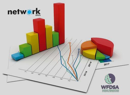 Network Okulu - Dünya Doğrudan Satış Dernekleri Federasyonu (WFDSA), 1978 senesinde kurulmuştur. Merkezi Amerika Birleşik Devletleri, Washington DC'de yer almaktadır.