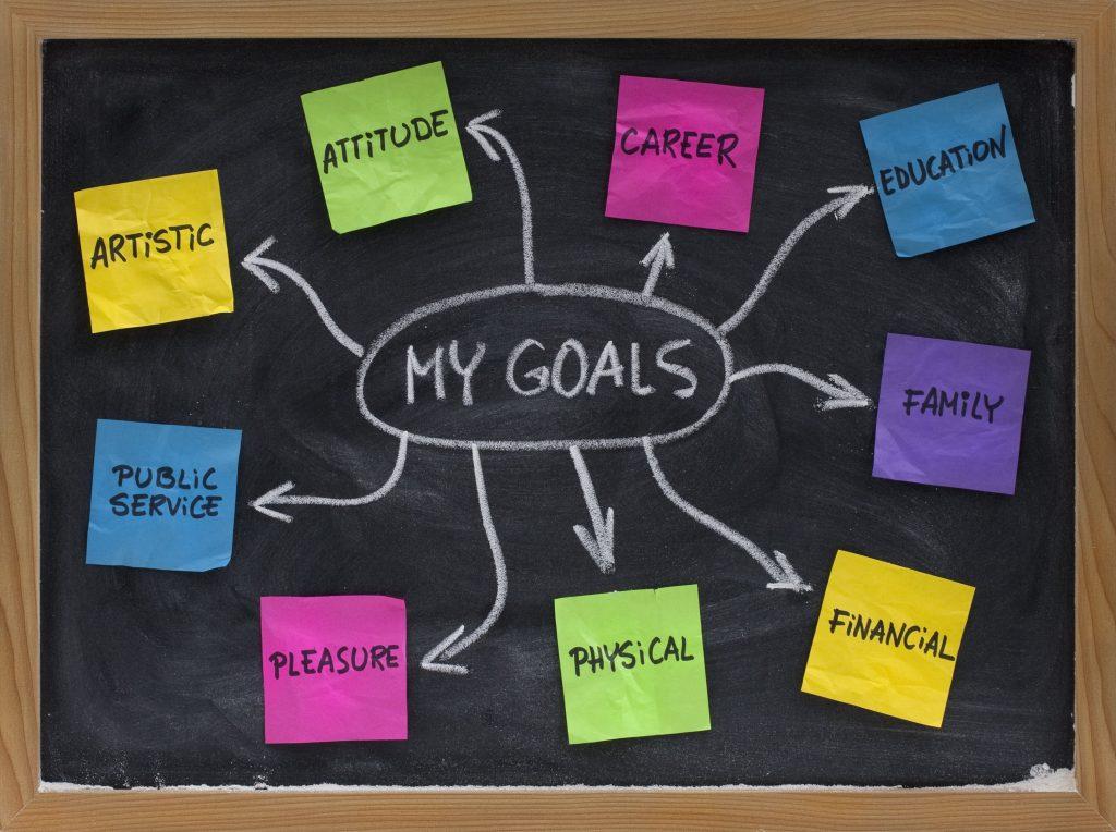 İnsan doğasında hayal kurmak, hedef belirlemek ve bunlar için çalışmak vardır.